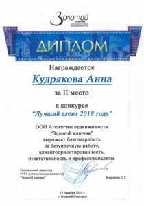 Кудрякова Анна Сергеевна